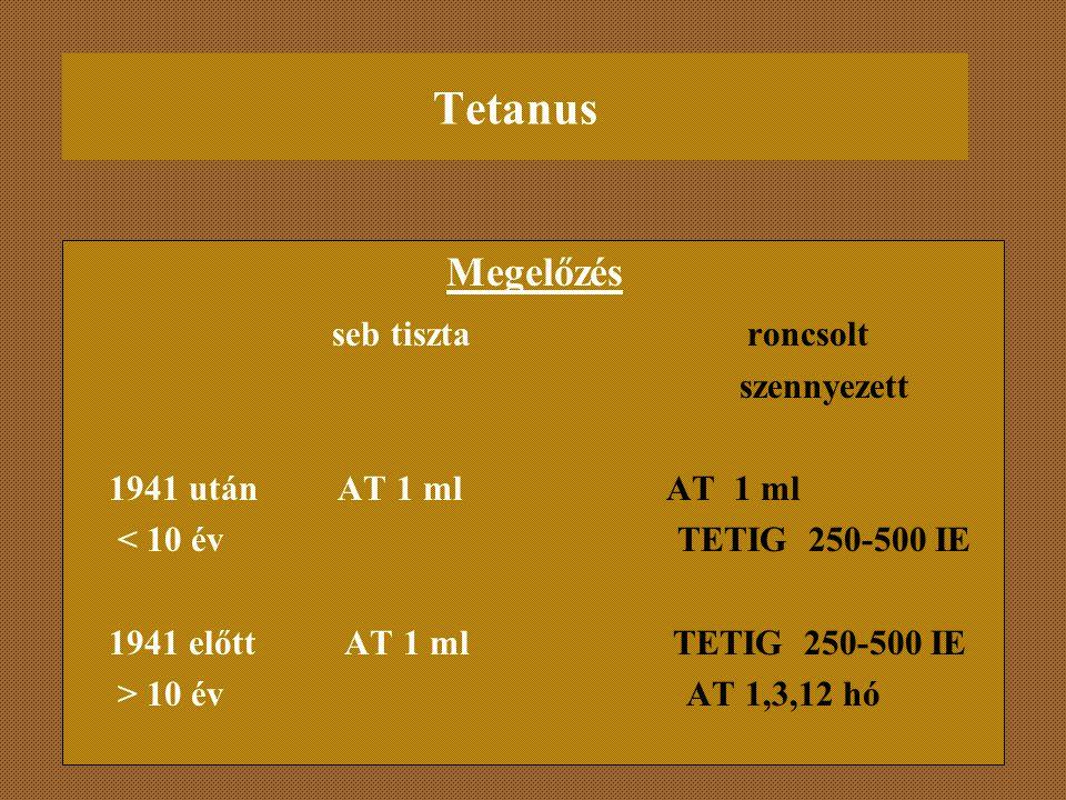 Tetanus Megelőzés seb tiszta roncsolt szennyezett 1941 után AT 1 ml AT 1 ml < 10 év TETIG 250-500 IE 1941 előtt AT 1 ml TETIG 250-500 IE > 10 év AT 1,