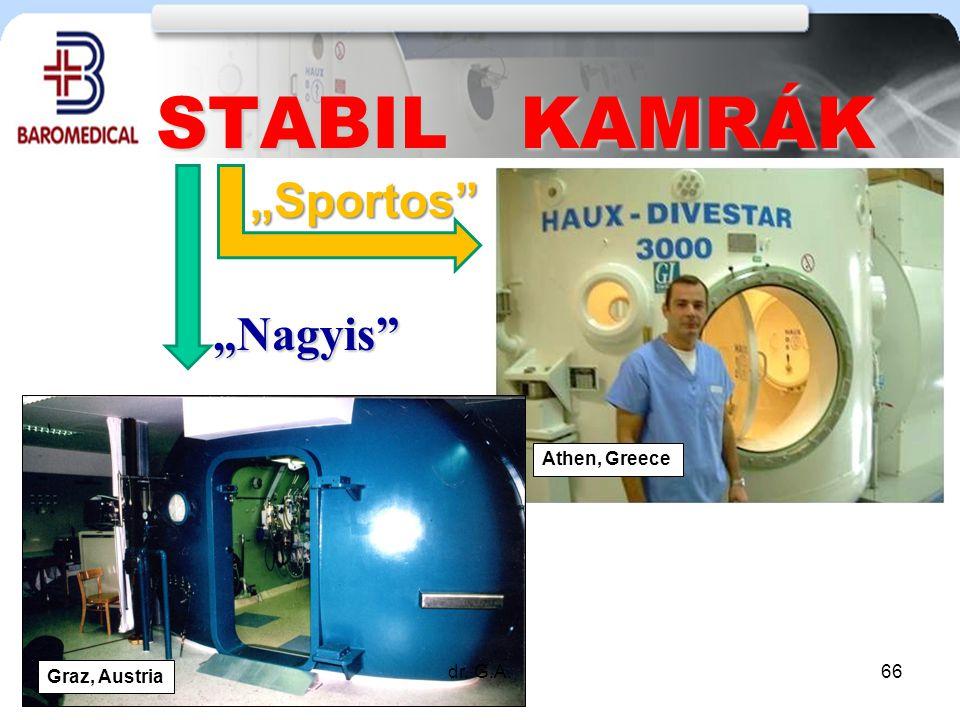 """STABIL KAMRÁK STABIL KAMRÁK """"Nagyis"""" """"Nagyis"""" """"Sportos"""" Graz, Austria Athen, Greece 66dr. G.A."""
