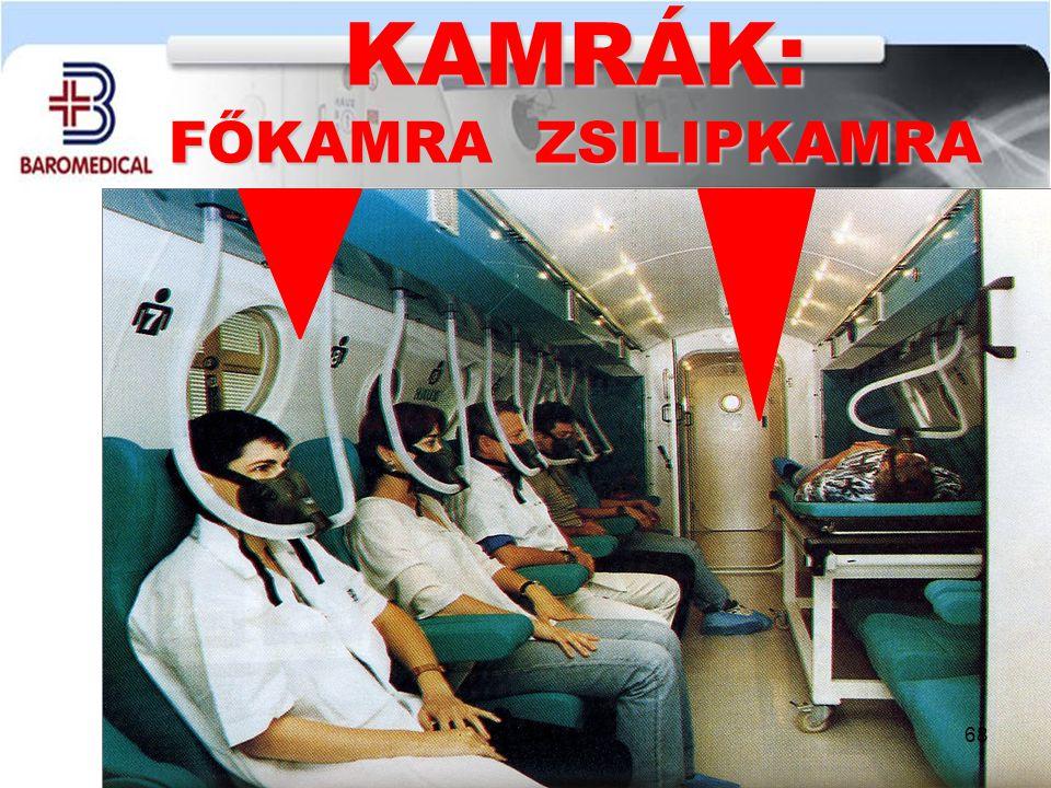 KAMRÁK: FŐKAMRA ZSILIPKAMRA 68dr. G.A.