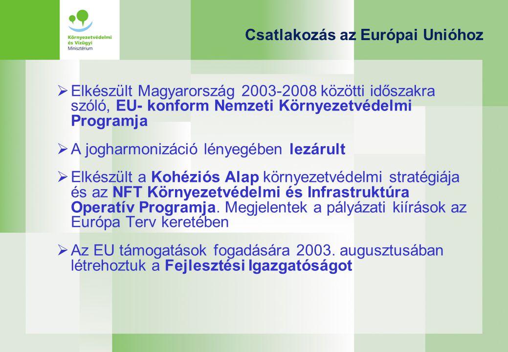 Csatlakozás az Európai Unióhoz  Elkészült Magyarország 2003-2008 közötti időszakra szóló, EU- konform Nemzeti Környezetvédelmi Programja  A jogharmonizáció lényegében lezárult  Elkészült a Kohéziós Alap környezetvédelmi stratégiája és az NFT Környezetvédelmi és Infrastruktúra Operatív Programja.