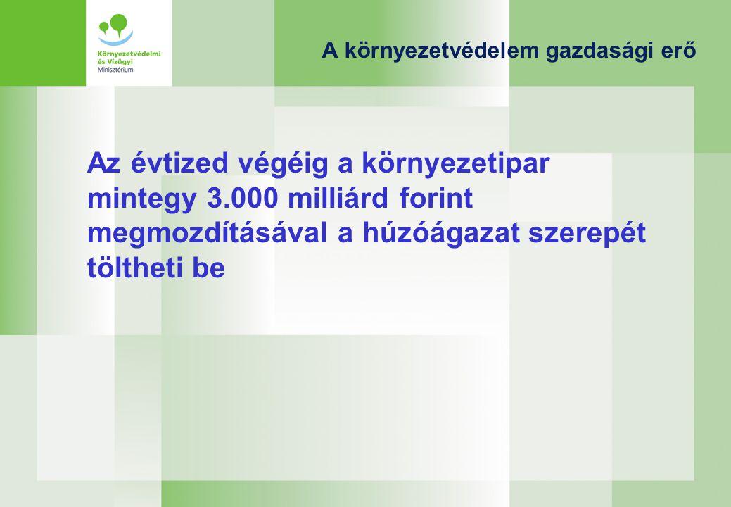 II. Nemzeti Környezetvédelmi Program 2003-2008 Elkészültek a környezeti infrastruktúra fejlesztésének tervei:  2015-re a 2000. évi 57% helyett a lako