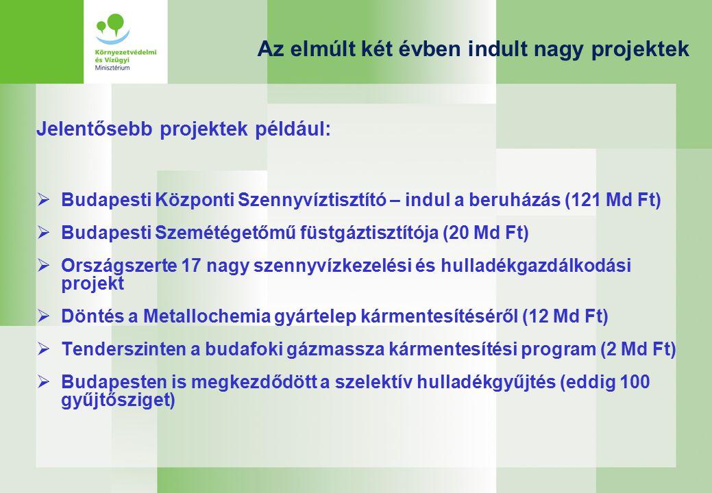 Az elmúlt két évben indult nagy projektek Jelentősebb projektek például:  Budapesti Központi Szennyvíztisztító – indul a beruházás (121 Md Ft)  Budapesti Szemétégetőmű füstgáztisztítója (20 Md Ft)  Országszerte 17 nagy szennyvízkezelési és hulladékgazdálkodási projekt  Döntés a Metallochemia gyártelep kármentesítéséről (12 Md Ft)  Tenderszinten a budafoki gázmassza kármentesítési program (2 Md Ft)  Budapesten is megkezdődött a szelektív hulladékgyűjtés (eddig 100 gyűjtősziget)