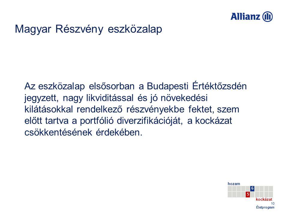 10 Életprogram Magyar Részvény eszközalap hozam kockázat 5 6 Az eszközalap elsősorban a Budapesti Értéktőzsdén jegyzett, nagy likviditással és jó növekedési kilátásokkal rendelkező részvényekbe fektet, szem előtt tartva a portfólió diverzifikációját, a kockázat csökkentésének érdekében.