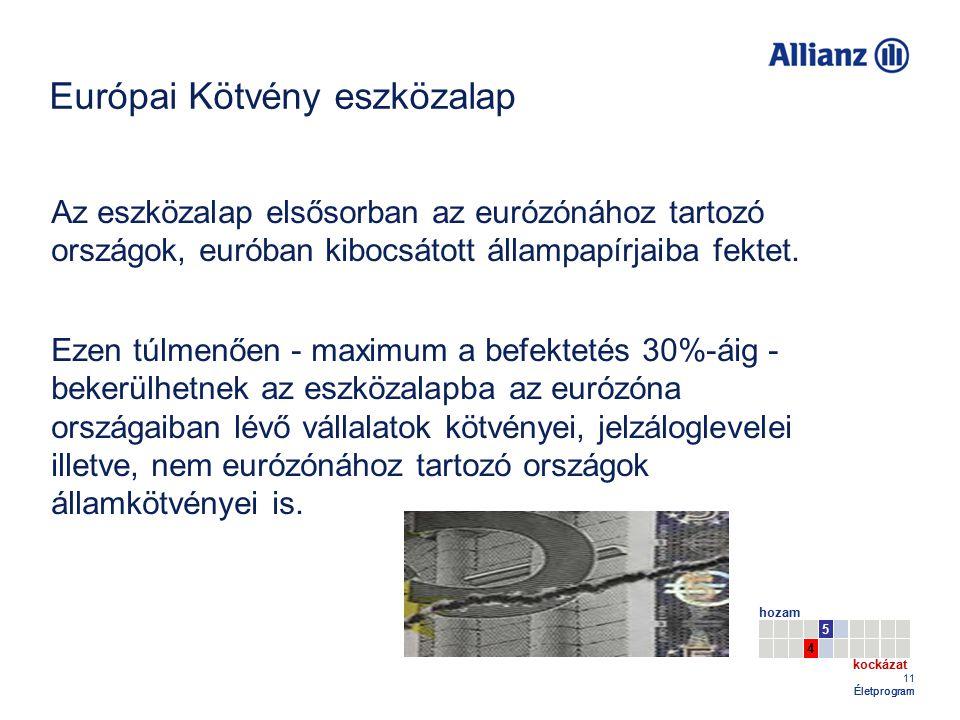 11 Életprogram Európai Kötvény eszközalap hozam kockázat 5 4 Az eszközalap elsősorban az eurózónához tartozó országok, euróban kibocsátott állampapírjaiba fektet.