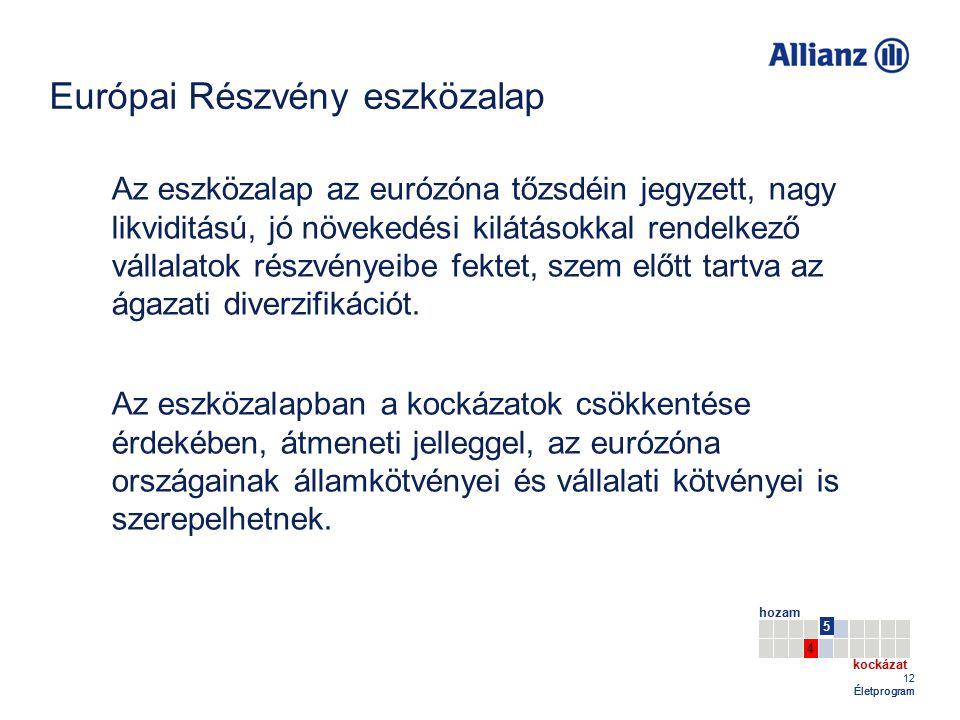 12 Életprogram Európai Részvény eszközalap hozam kockázat 5 4 Az eszközalap az eurózóna tőzsdéin jegyzett, nagy likviditású, jó növekedési kilátásokkal rendelkező vállalatok részvényeibe fektet, szem előtt tartva az ágazati diverzifikációt.