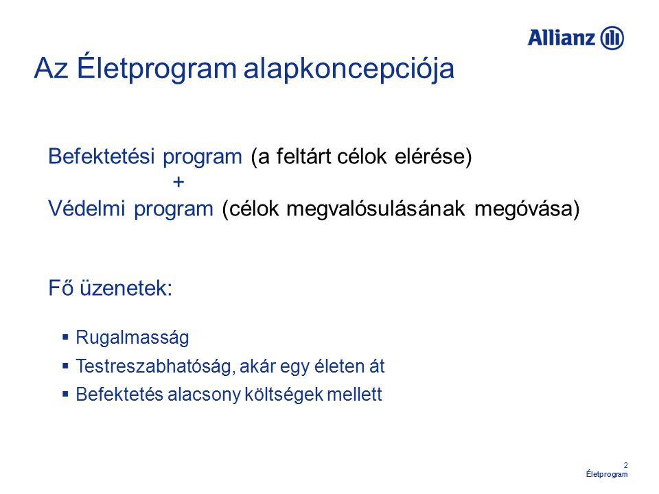 53 Életprogram Kedvezmények Havi 2000 Ft kockázati költség felett - +5% BÖ.