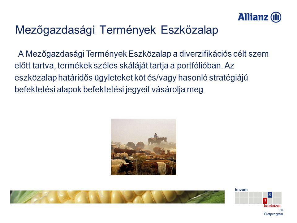 20 Életprogram Mezőgazdasági Termények Eszközalap hozam kockázat 7 8 A Mezőgazdasági Termények Eszközalap a diverzifikációs célt szem előtt tartva, termékek széles skáláját tartja a portfólióban.