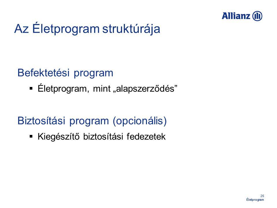 """25 Életprogram Az Életprogram struktúrája Befektetési program  Életprogram, mint """"alapszerződés Biztosítási program (opcionális)  Kiegészítő biztosítási fedezetek"""