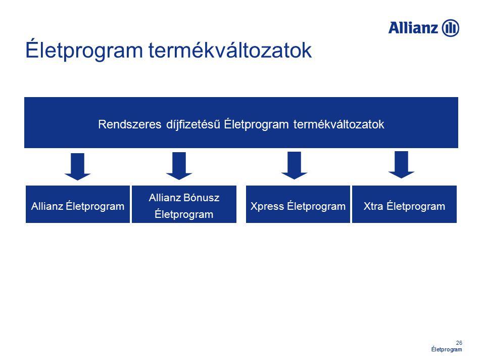 26 Életprogram Életprogram termékváltozatok Rendszeres díjfizetésű Életprogram termékváltozatok Allianz Életprogram Allianz Bónusz Életprogram Xpress ÉletprogramXtra Életprogram