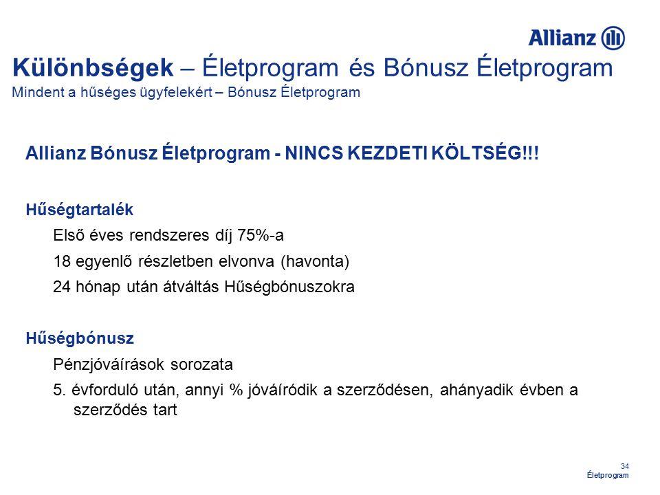 34 Életprogram Különbségek – Életprogram és Bónusz Életprogram Mindent a hűséges ügyfelekért – Bónusz Életprogram Allianz Bónusz Életprogram - NINCS K