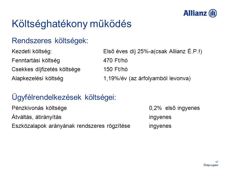 47 Életprogram Költséghatékony működés Rendszeres költségek: Kezdeti költség:Első éves díj 25%-a(csak Allianz É.P.!) Fenntartási költség470 Ft/hó Csek