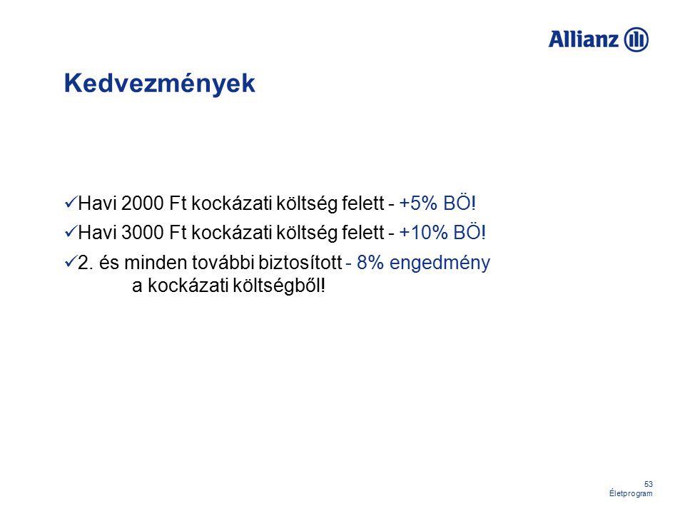 53 Életprogram Kedvezmények Havi 2000 Ft kockázati költség felett - +5% BÖ! Havi 3000 Ft kockázati költség felett - +10% BÖ! 2. és minden további bizt