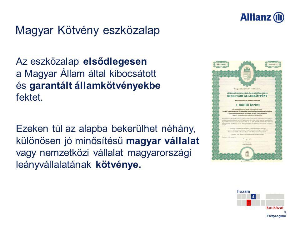 9 Életprogram Magyar Kötvény eszközalap hozam kockázat 4 3 Az eszközalap elsődlegesen a Magyar Állam által kibocsátott és garantált államkötvényekbe fektet.