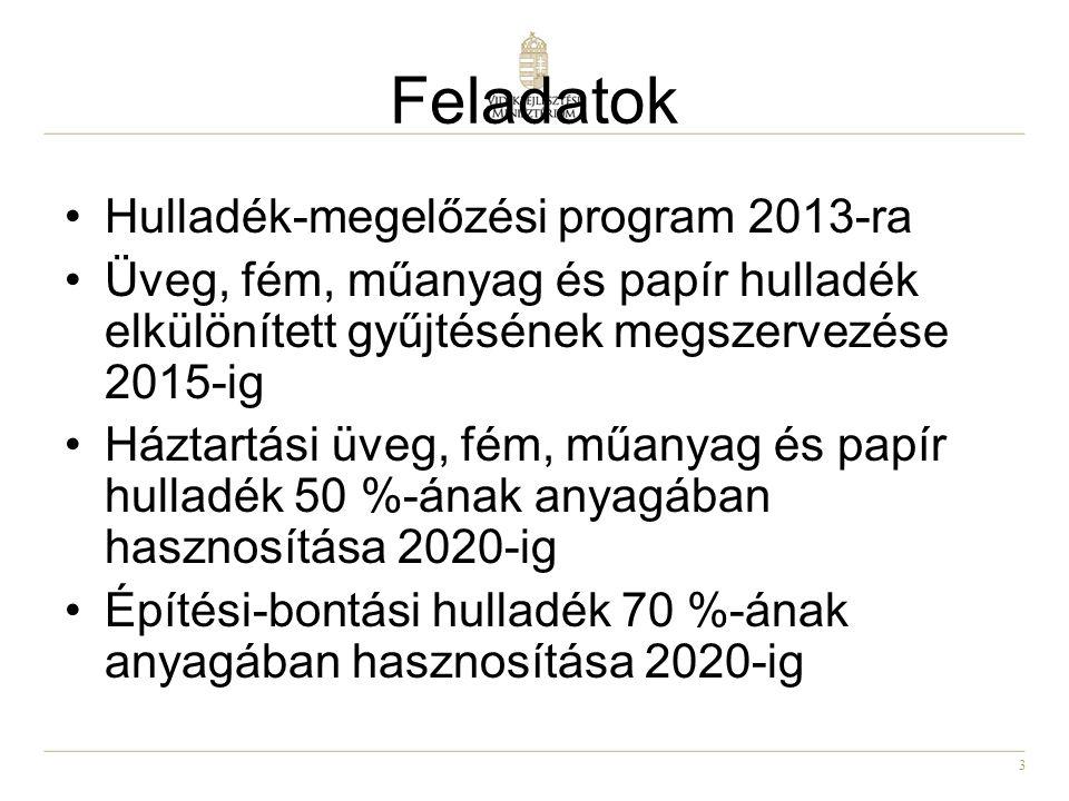 3 Feladatok Hulladék-megelőzési program 2013-ra Üveg, fém, műanyag és papír hulladék elkülönített gyűjtésének megszervezése 2015-ig Háztartási üveg, f