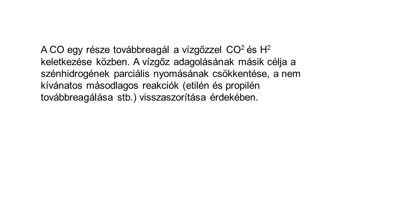 A CO egy része továbbreagál a vízgőzzel CO 2 és H 2 keletkezése közben.