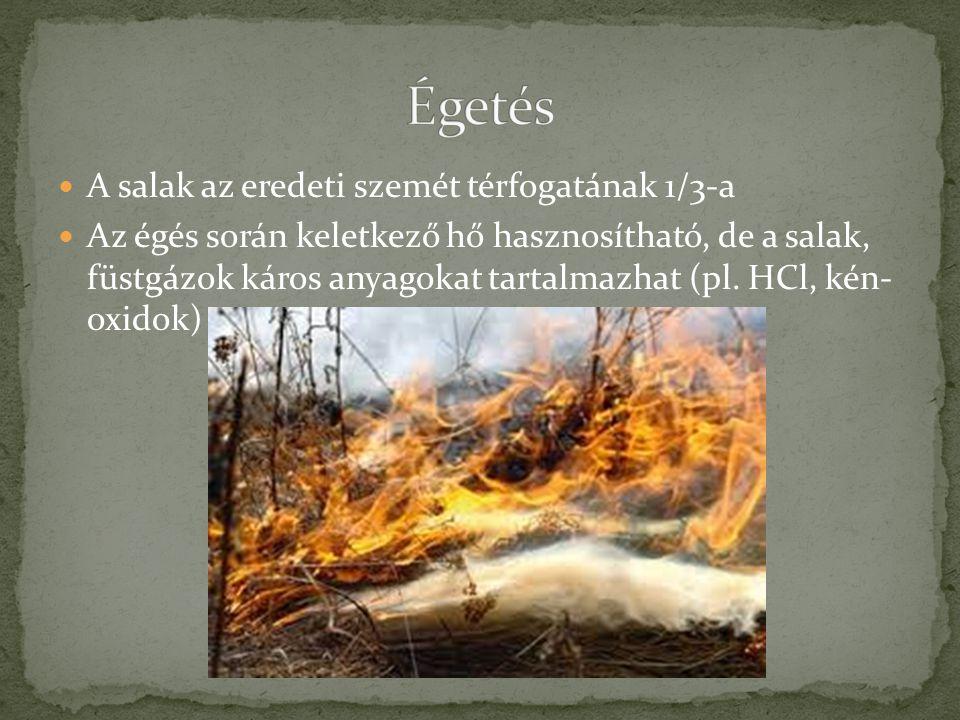 A salak az eredeti szemét térfogatának 1/3-a Az égés során keletkező hő hasznosítható, de a salak, füstgázok káros anyagokat tartalmazhat (pl. HCl, ké