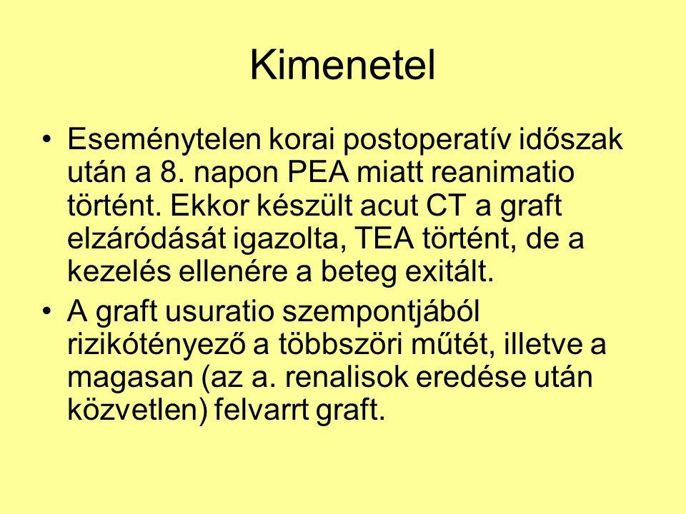 Kimenetel Eseménytelen korai postoperatív időszak után a 8. napon PEA miatt reanimatio történt. Ekkor készült acut CT a graft elzáródását igazolta, TE