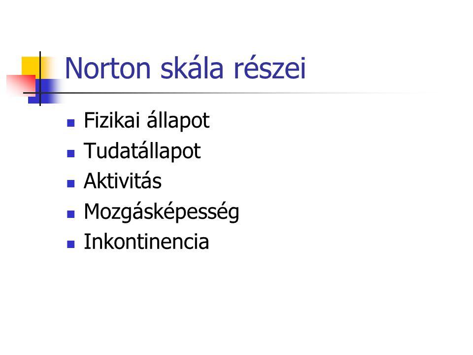 Norton skála részei Fizikai állapot Tudatállapot Aktivitás Mozgásképesség Inkontinencia