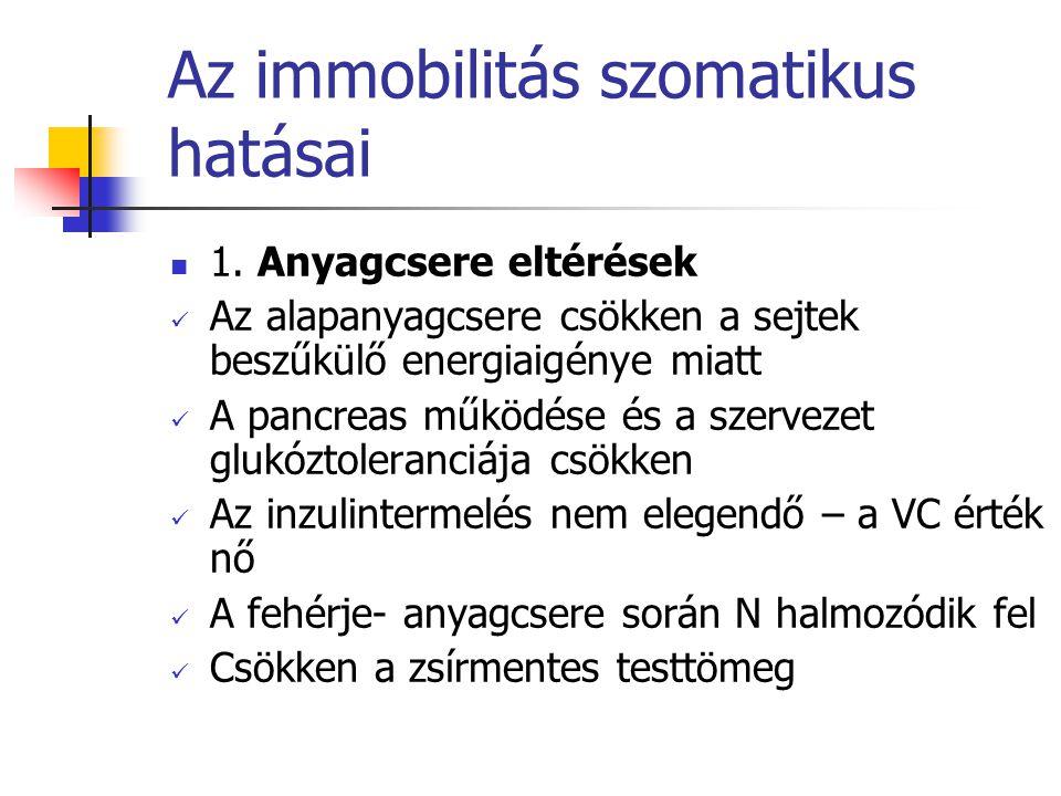 Az immobilitás szomatikus hatásai 1.