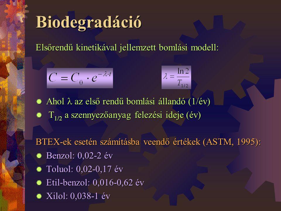 Biodegradáció Elsőrendű kinetikával jellemzett bomlási modell:  Ahol az első rendű bomlási állandó (1/év)  T 1/2 a szennyezőanyag felezési ideje (év) BTEX-ek esetén számításba veendő értékek (ASTM, 1995):  Benzol: 0,02-2 év  Toluol: 0,02-0,17 év  Etil-benzol: 0,016-0,62 év  Xilol: 0,038-1 év