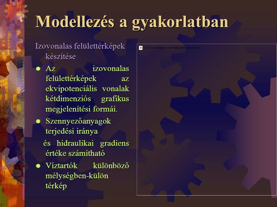Modellezés a gyakorlatban Izovonalas felülettérképek készítése  Az izovonalas felülettérképek az ekvipotenciális vonalak kétdimenziós grafikus megjelenítési formái.