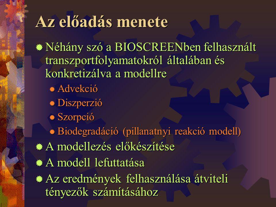 Az előadás menete  Néhány szó a BIOSCREENben felhasznált transzportfolyamatokról általában és konkretizálva a modellre  Advekció  Diszperzió  Szorpció  Biodegradáció (pillanatnyi reakció modell)  A modellezés előkészítése  A modell lefuttatása  Az eredmények felhasználása átviteli tényezők számításához