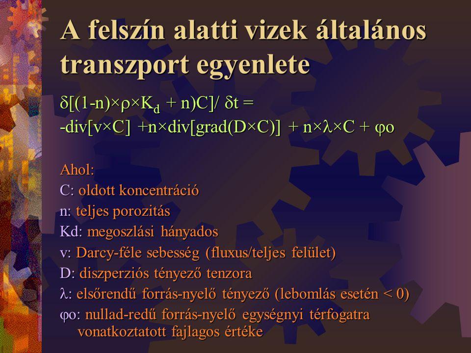 A felszín alatti vizek általános transzport egyenlete  [(1-n)×  ×K d + n)C]/  t = -div[v×C] +n×div[grad(D×C)] + n× ×C +  o Ahol: C: oldott koncentráció n: teljes porozitás Kd: megoszlási hányados v: Darcy-féle sebesség (fluxus/teljes felület) D: diszperziós tényező tenzora : elsőrendű forrás-nyelő tényező (lebomlás esetén < 0) : elsőrendű forrás-nyelő tényező (lebomlás esetén < 0)  o: nullad-redű forrás-nyelő egységnyi térfogatra vonatkoztatott fajlagos értéke