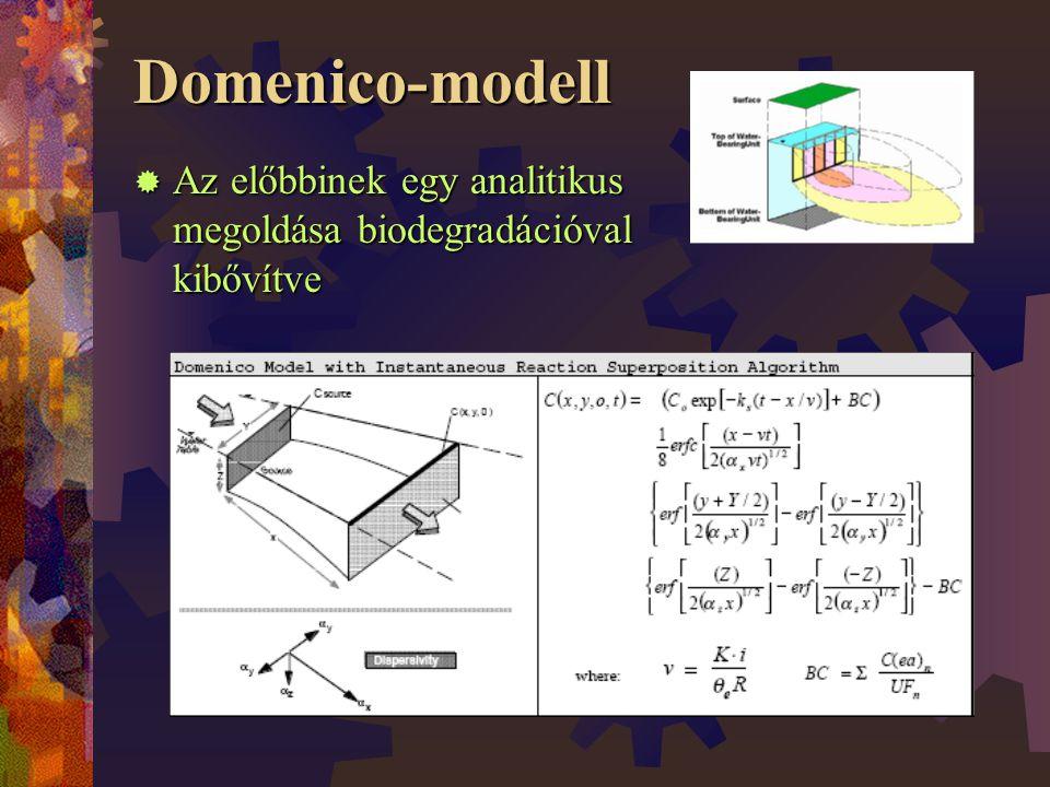 Domenico-modell  Az előbbinek egy analitikus megoldása biodegradációval kibővítve