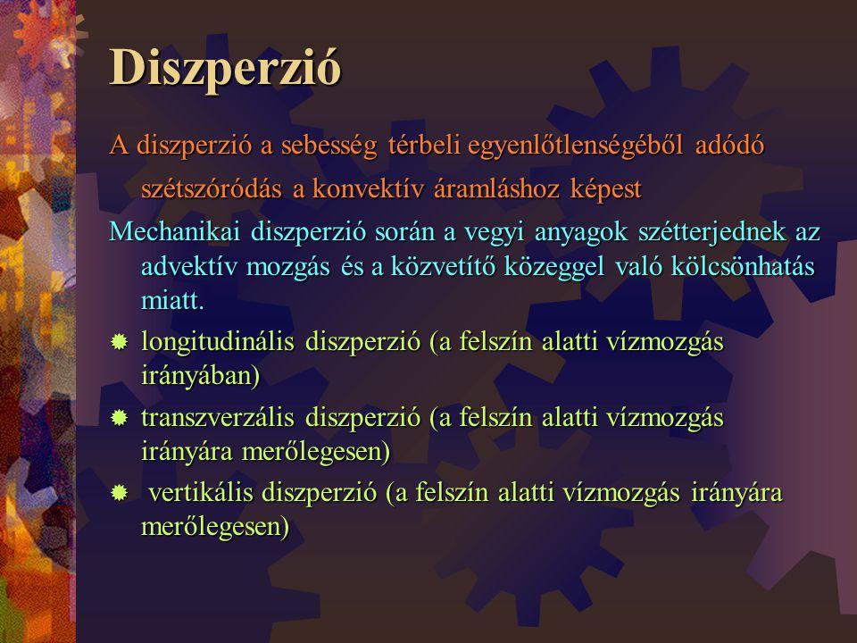 Diszperzió A diszperzió a sebesség térbeli egyenlőtlenségéből adódó szétszóródás a konvektív áramláshoz képest Mechanikai diszperzió során a vegyi anyagok szétterjednek az advektív mozgás és a közvetítő közeggel való kölcsönhatás miatt.