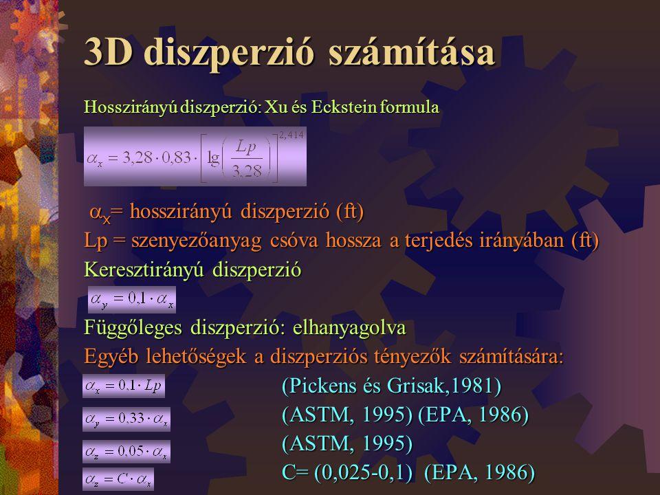 3D diszperzió számítása Hosszirányú diszperzió: Xu és Eckstein formula  x = hosszirányú diszperzió (ft)  x = hosszirányú diszperzió (ft) Lp = szenyezőanyag csóva hossza a terjedés irányában (ft) Keresztirányú diszperzió Függőleges diszperzió: elhanyagolva Egyéb lehetőségek a diszperziós tényezők számítására: (Pickens és Grisak,1981) (Pickens és Grisak,1981) (ASTM, 1995) (EPA, 1986) (ASTM, 1995) (EPA, 1986) (ASTM, 1995) (ASTM, 1995) C= (0,025-0,1) (EPA, 1986) C= (0,025-0,1) (EPA, 1986)