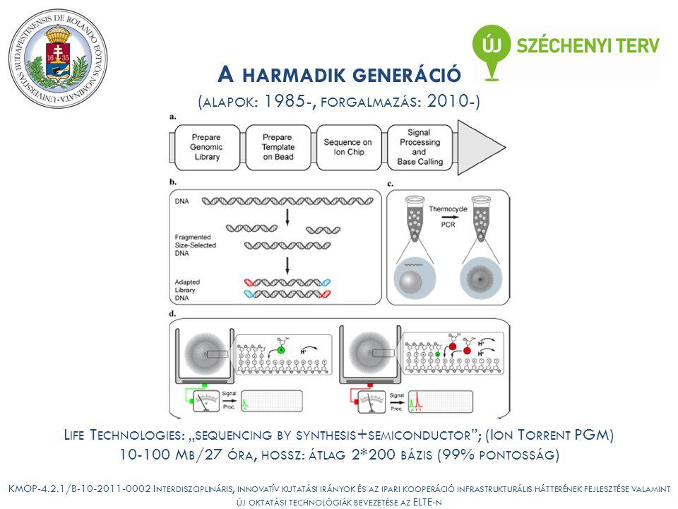 """A HARMADIK GENERÁCIÓ ( ALAPOK : 1985-, FORGALMAZÁS : 2010-) L IFE T ECHNOLOGIES : """" SEQUENCING BY SYNTHESIS + SEMICONDUCTOR ; (I ON T ORRENT PGM) 10-100 M B /27 ÓRA, HOSSZ : ÁTLAG 2*200 BÁZIS (99% PONTOSSÁG )"""
