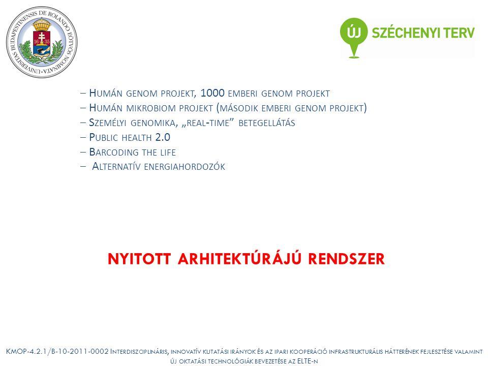 """KMOP-4.2.1/B-10-2011-0002 I NTERDISZCIPLINÁRIS, INNOVATÍV KUTATÁSI IRÁNYOK ÉS AZ IPARI KOOPERÁCIÓ INFRASTRUKTURÁLIS HÁTTERÉNEK FEJLESZTÉSE VALAMINT ÚJ OKTATÁSI TECHNOLÓGIÁK BEVEZETÉSE AZ ELTE- N ‒ H UMÁN GENOM PROJEKT, 1000 EMBERI GENOM PROJEKT ‒ H UMÁN MIKROBIOM PROJEKT ( MÁSODIK EMBERI GENOM PROJEKT ) ‒ S ZEMÉLYI GENOMIKA, """" REAL - TIME BETEGELLÁTÁS ‒ P UBLIC HEALTH 2.0 ‒ B ARCODING THE LIFE ‒ A LTERNATÍV ENERGIAHORDOZÓK NYITOTT ARHITEKTÚRÁJÚ RENDSZER"""