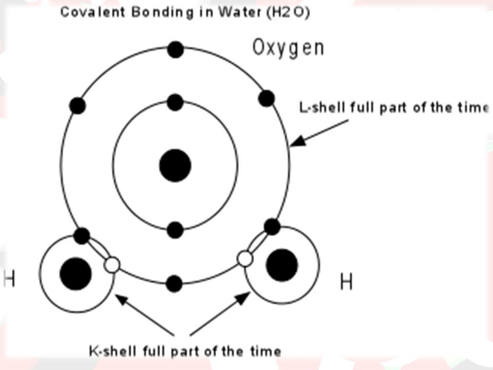A három atom egyenlő szárú háromszöget alkot, a molekula V- alakú.