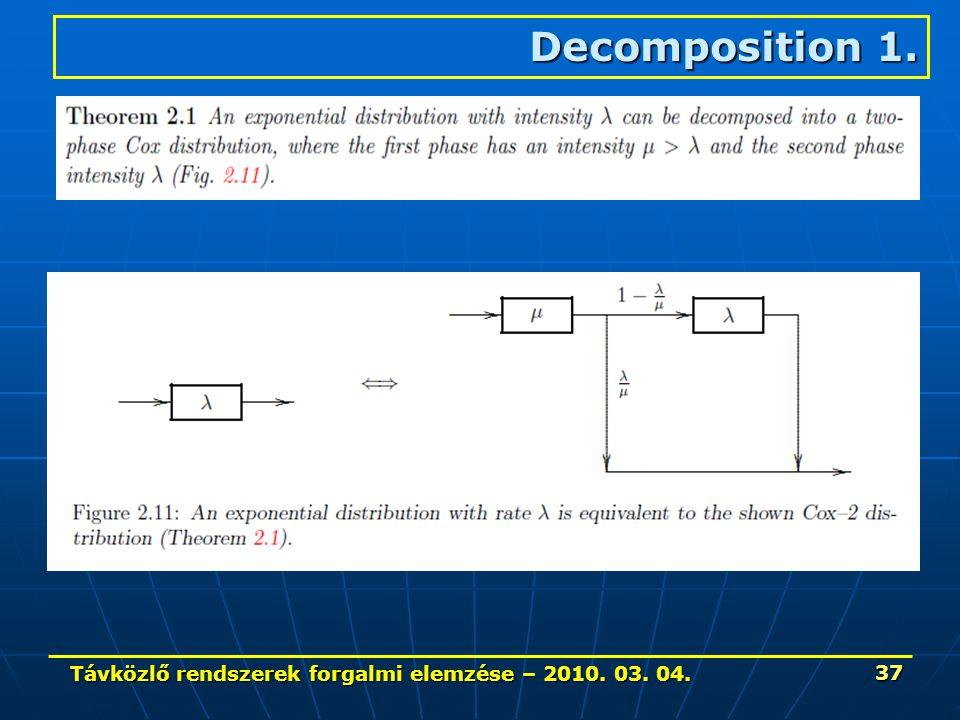 Távközlő rendszerek forgalmi elemzése – 2010. 03. 04. 37 Decomposition 1.