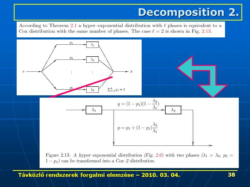 Távközlő rendszerek forgalmi elemzése – 2010. 03. 04. 38 Decomposition 2.