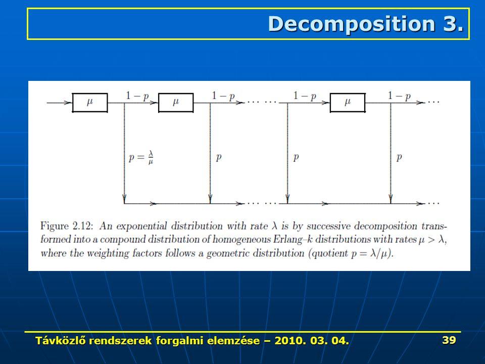 Távközlő rendszerek forgalmi elemzése – 2010. 03. 04. 39 Decomposition 3.