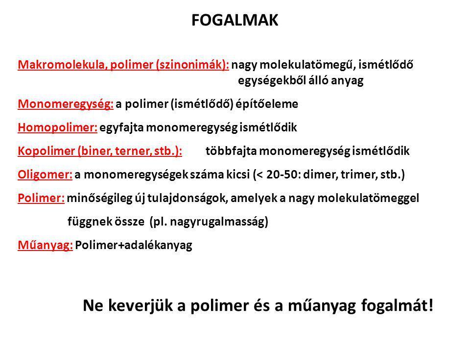 22 A polimerek előállítása A.