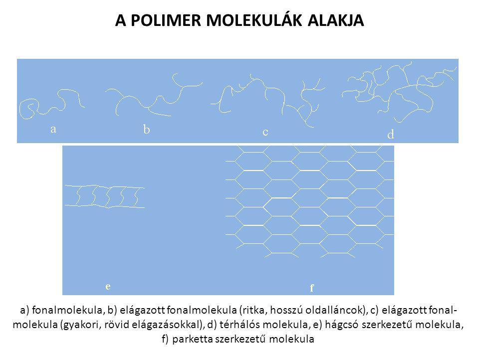 A POLIMER MOLEKULÁK ALAKJA a) fonalmolekula, b) elágazott fonalmolekula (ritka, hosszú oldalláncok), c) elágazott fonal- molekula (gyakori, rövid elág