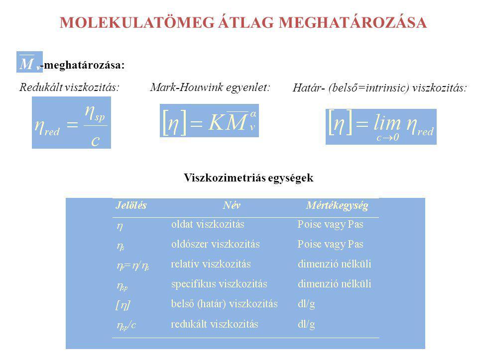 MOLEKULATÖMEG ÁTLAG MEGHATÁROZÁSA Redukált viszkozitás: -meghatározása: Határ- (belső=intrinsic) viszkozitás: Mark-Houwink egyenlet: Viszkozimetriás e