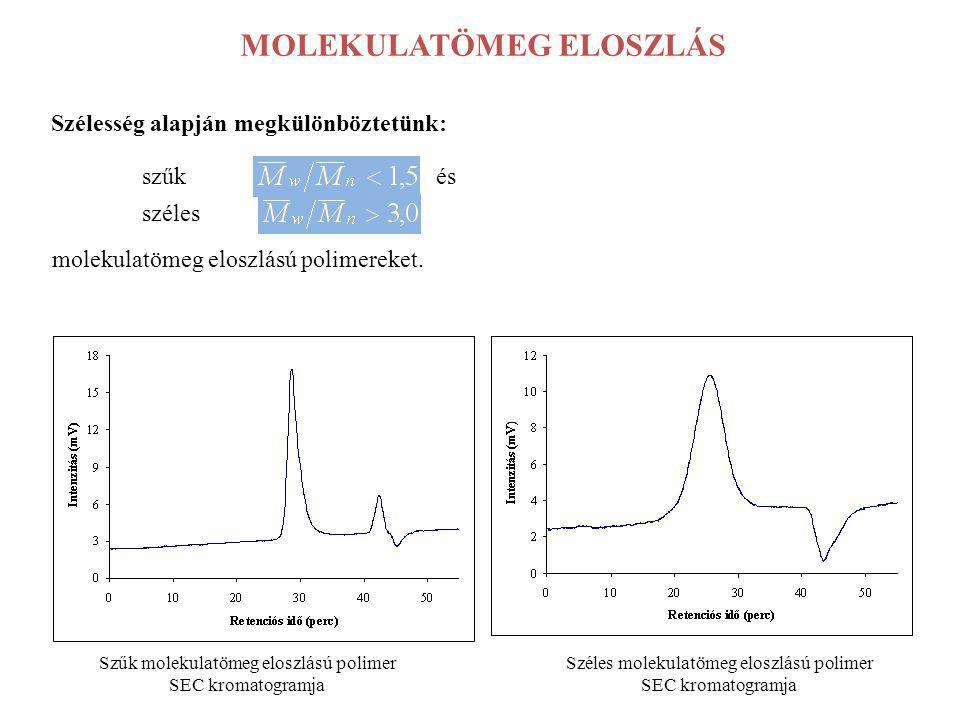 MOLEKULATÖMEG ELOSZLÁS Szélesség alapján megkülönböztetünk: szűk széles molekulatömeg eloszlású polimereket. és Szűk molekulatömeg eloszlású polimer S