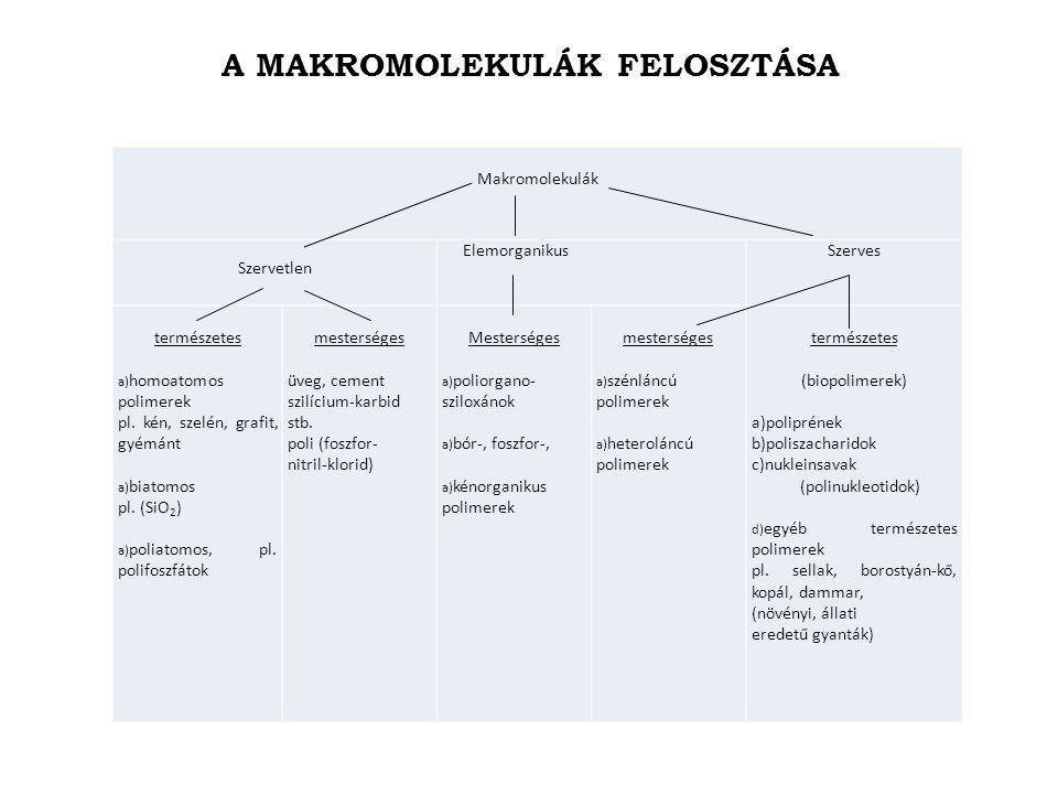 Viszkoziméterek a gyakorlatban