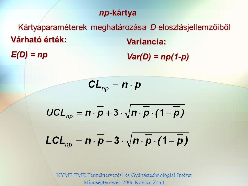 NYME FMK Terméktervezési és Gyártástechnológiai Intézet Minőségtervezés 2006 Kovács Zsolt np-kártya Kártyaparaméterek meghatározása D eloszlásjellemzőiből Várható érték: E(D) = np Variancia: Var(D) = np(1-p)