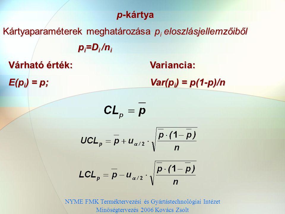 NYME FMK Terméktervezési és Gyártástechnológiai Intézet Minőségtervezés 2006 Kovács Zsolt p-kártya Kártyaparaméterek meghatározása p i eloszlásjellemzőiből Várható érték: E(p i ) = p; Variancia: Var(p i ) = p(1-p)/n p i =D i /n i