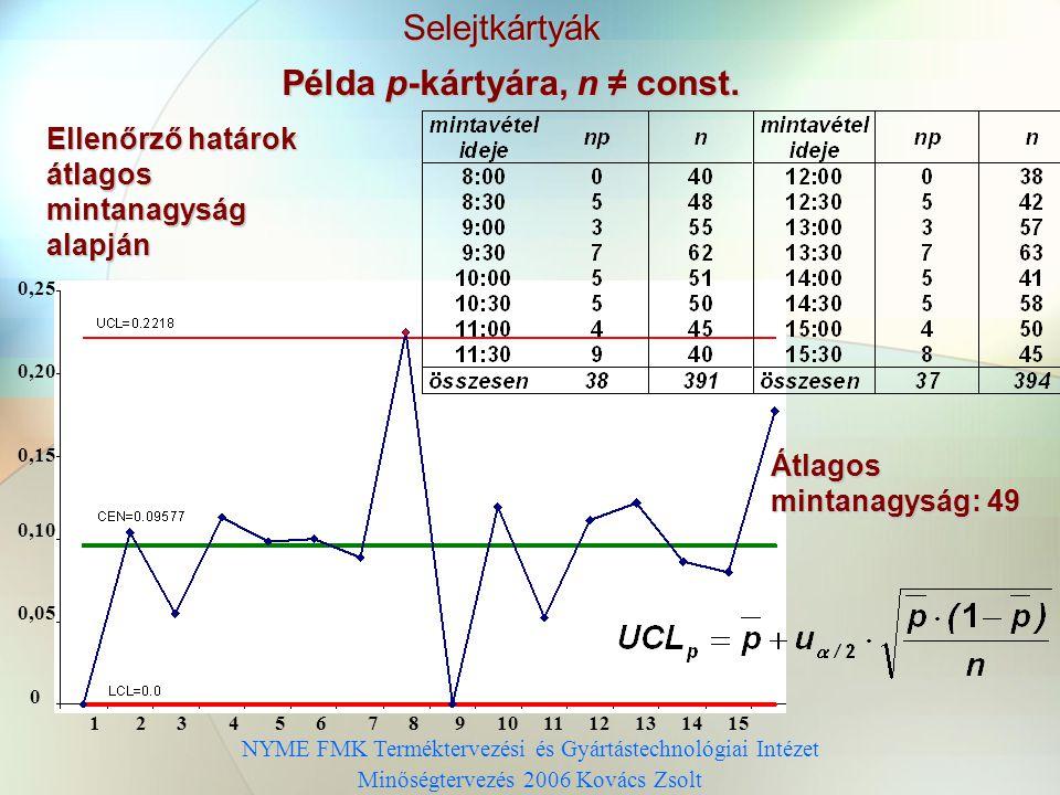 NYME FMK Terméktervezési és Gyártástechnológiai Intézet Minőségtervezés 2006 Kovács ZsoltSelejtkártyák Példa p-kártyára, n ≠ const.
