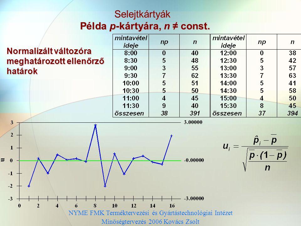 NYME FMK Terméktervezési és Gyártástechnológiai Intézet Minőségtervezés 2006 Kovács Zsolt Selejtkártyák Példa p-kártyára, n ≠ const.