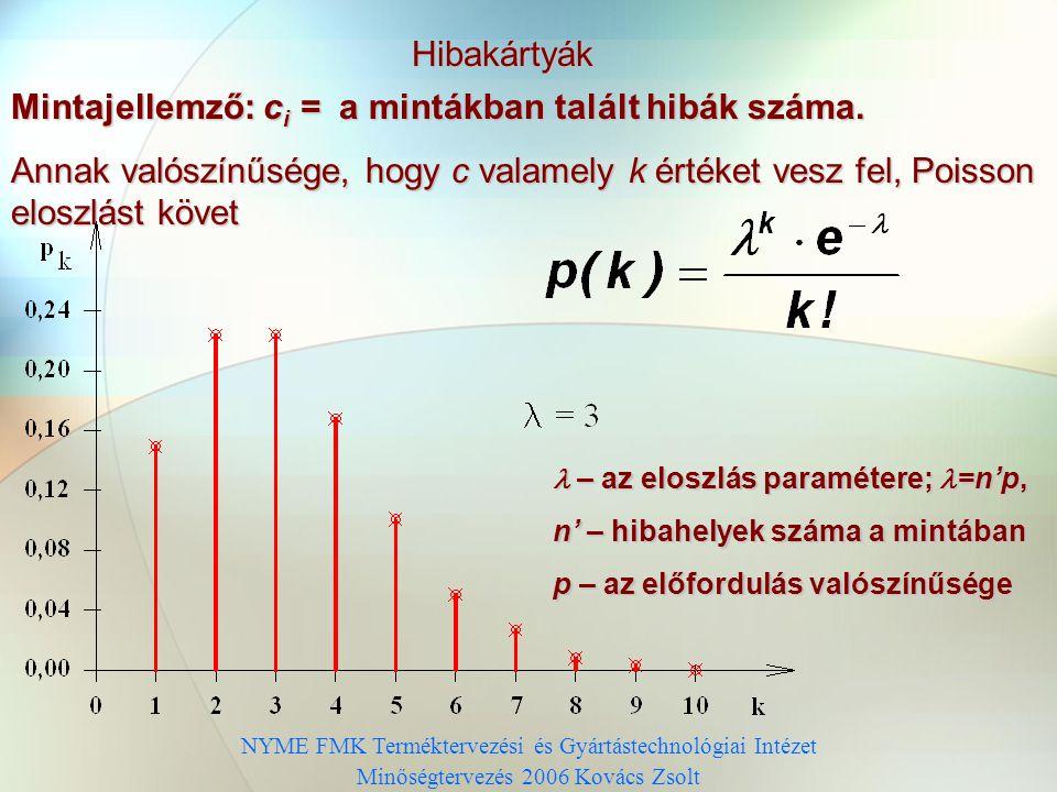 NYME FMK Terméktervezési és Gyártástechnológiai Intézet Minőségtervezés 2006 Kovács Zsolt Hibakártyák Mintajellemző: c i = a mintákban talált hibák száma.