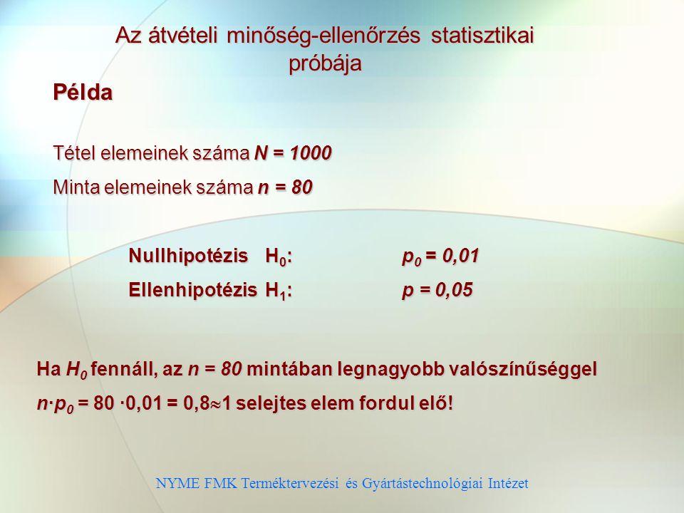NYME FMK Terméktervezési és Gyártástechnológiai Intézet Az átvételi minőség-ellenőrzés statisztikai próbája NullhipotézisH 0 :p 0 = 0,01 EllenhipotézisH 1 :p = 0,05 Példa Ha H 0 fennáll, az n = 80 mintában legnagyobb valószínűséggel n·p 0 = 80 ·0,01 = 0,8  1 selejtes elem fordul elő.