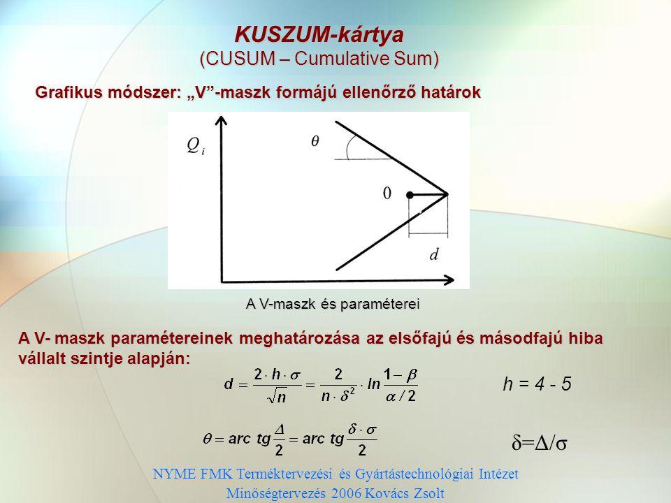 """NYME FMK Terméktervezési és Gyártástechnológiai Intézet Minőségtervezés 2006 Kovács Zsolt KUSZUM-kártya (CUSUM – Cumulative Sum) Grafikus módszer: """"V -maszk formájú ellenőrző határok A V- maszk paramétereinek meghatározása az elsőfajú és másodfajú hiba vállalt szintje alapján: A V-maszk és paraméterei h = 4 - 5 δ=Δ/σδ=Δ/σ"""