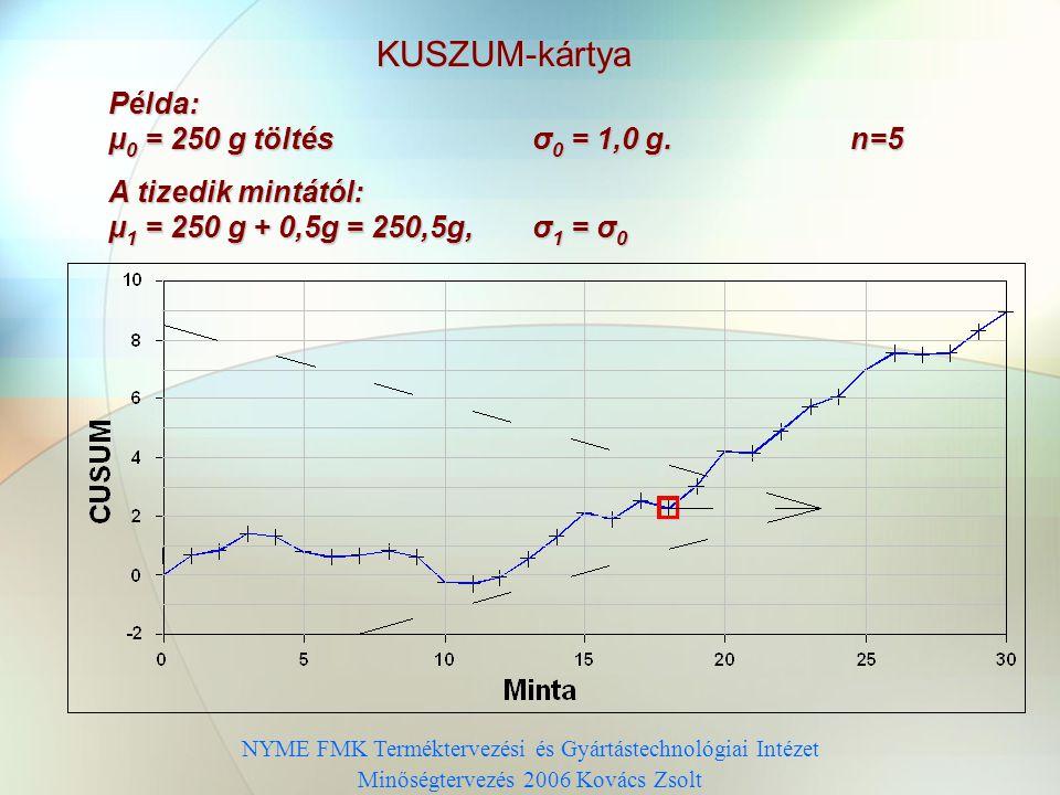 NYME FMK Terméktervezési és Gyártástechnológiai Intézet Az átvételi minőség-ellenőrzés statisztikai próbája Legyen az előírás: c=2átvesszük, ha D kisebb, vagy egyenlő 2-vel;elutasítjuk, ha D nagyobb, mint 2