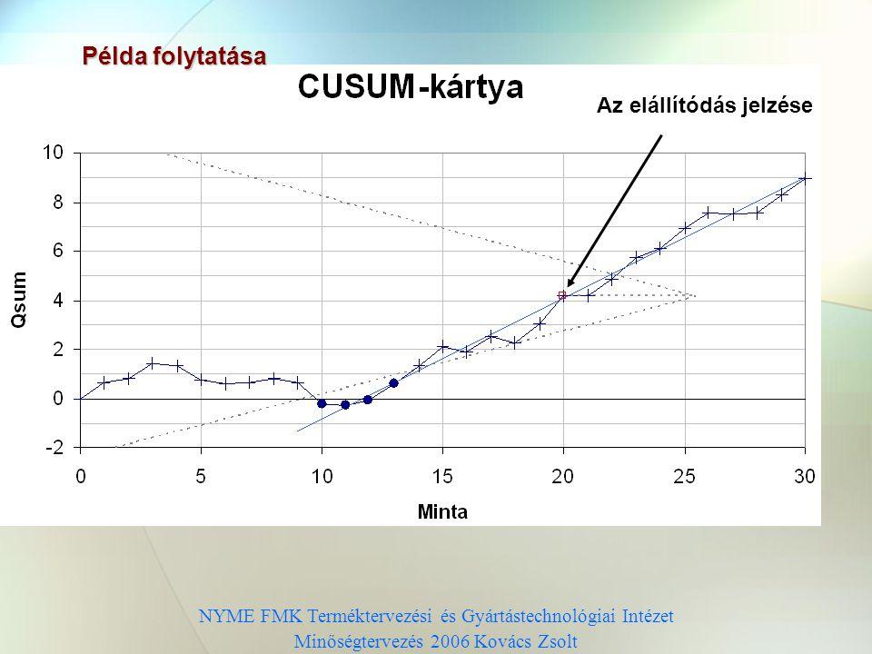 NYME FMK Terméktervezési és Gyártástechnológiai Intézet Minőségtervezés 2006 Kovács Zsolt Példa folytatása Az elállítódás jelzése